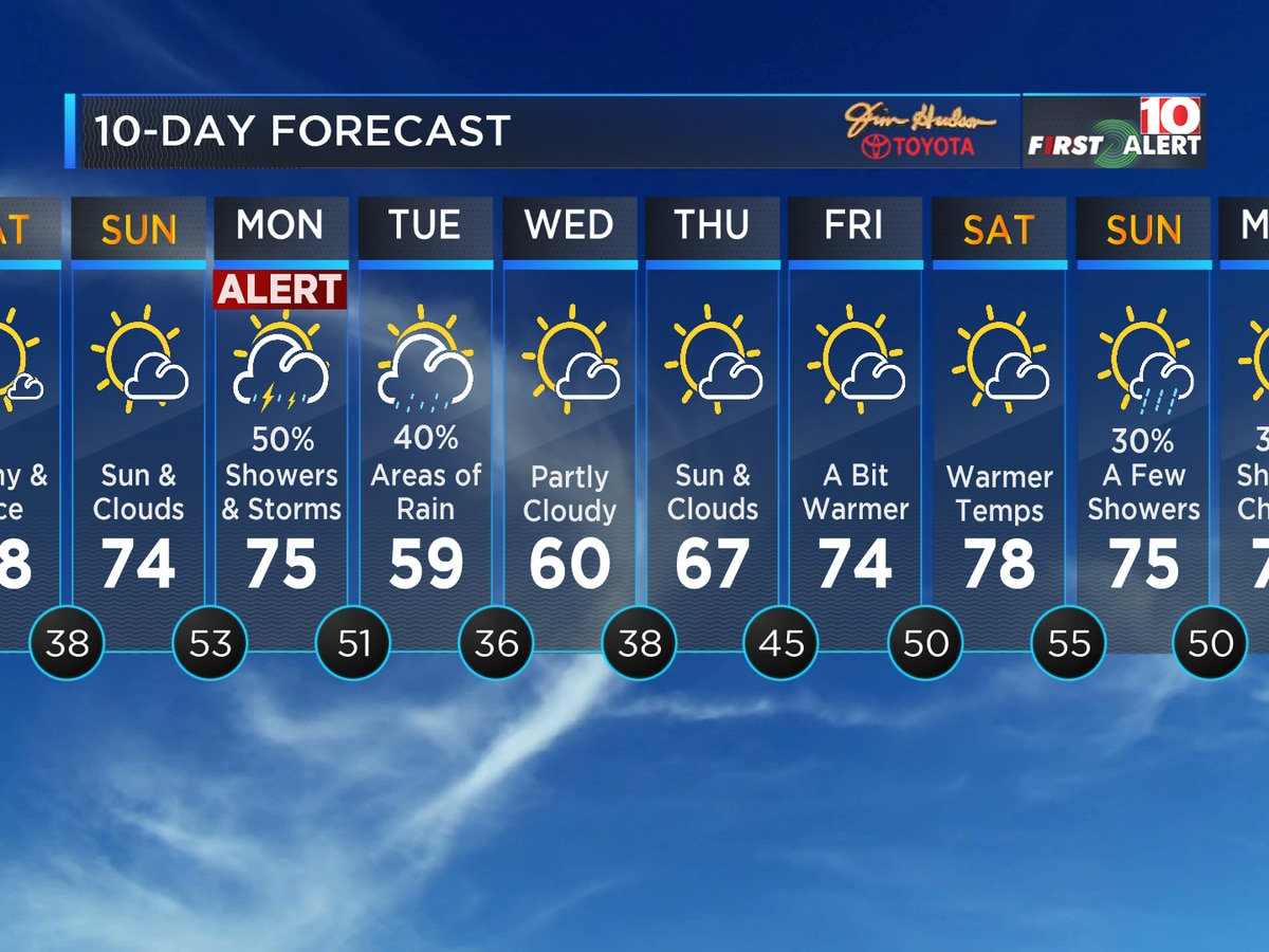 FIRST ALERT: Sunny weather for your weekend, then a chance of storms Monday