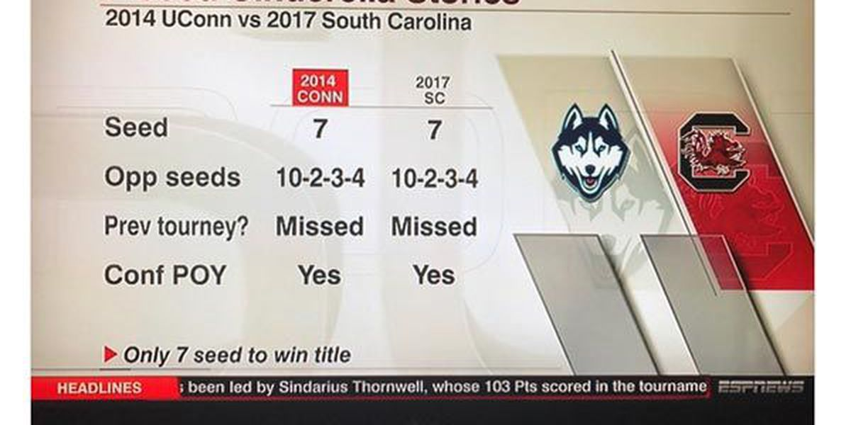 One weird graphic may explain South Carolina's chances in the Final Four