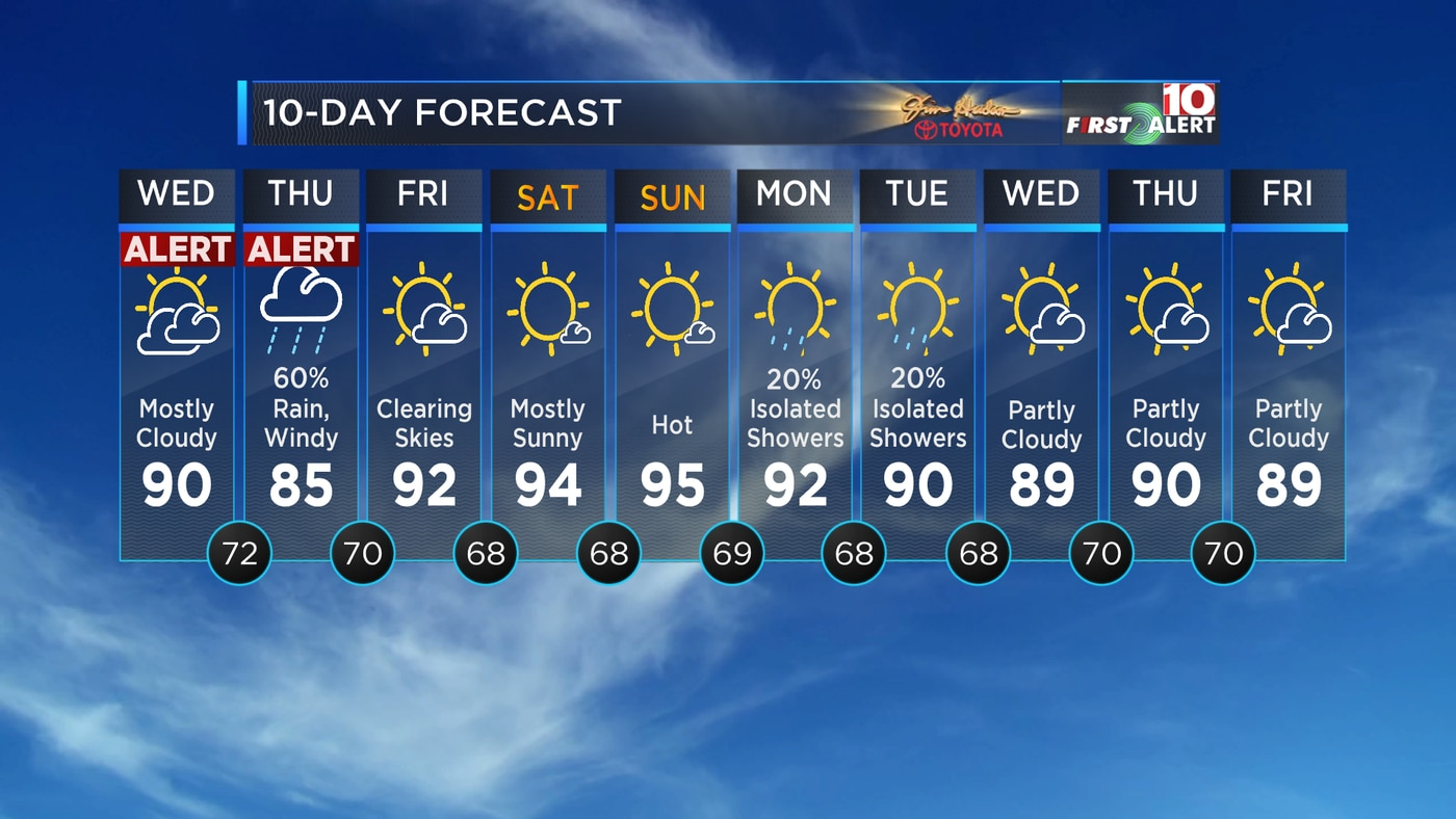 First Alert Forecast: Hurricane Dorian On The Way  Here's