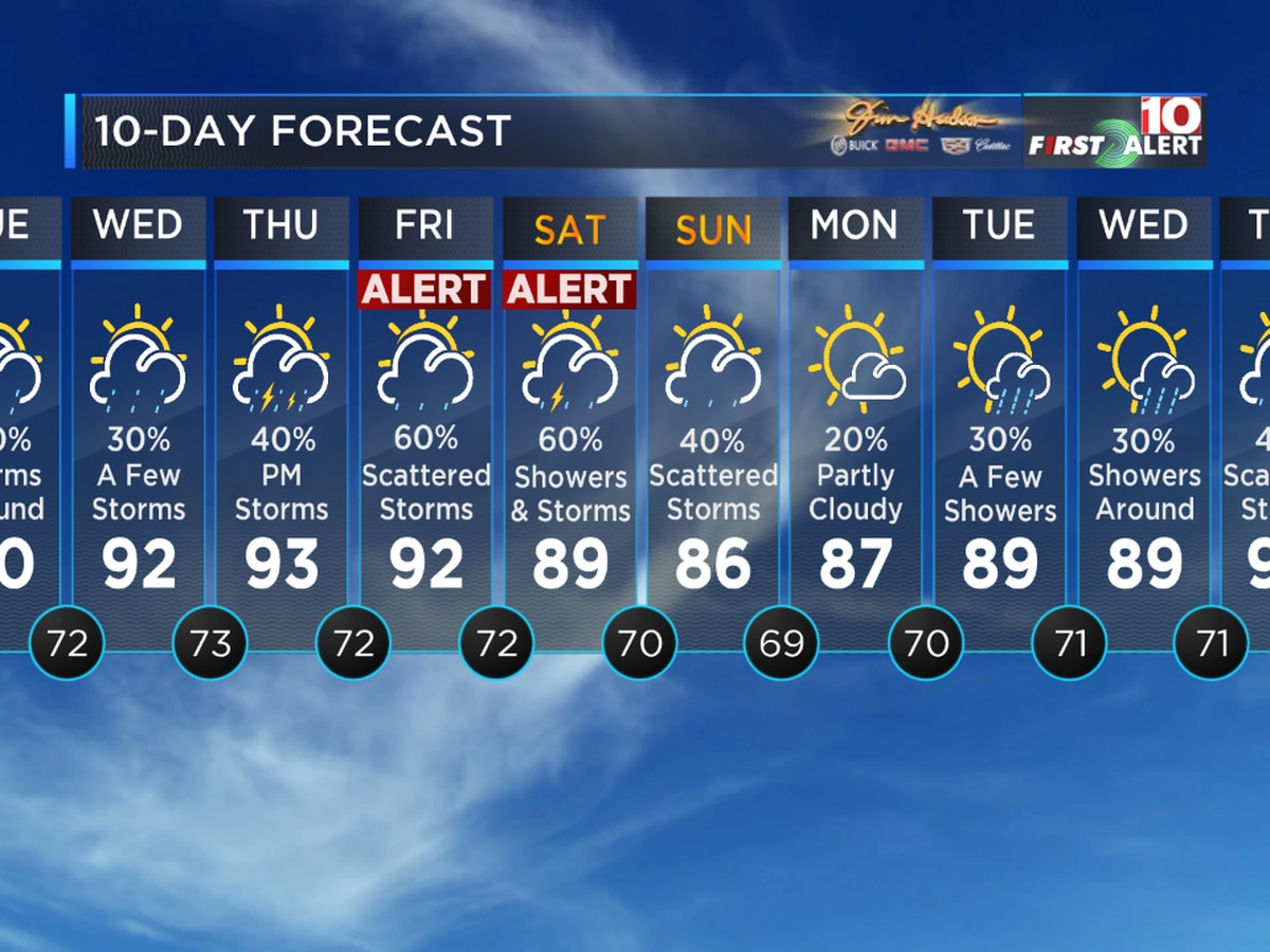FIRST ALERT: Tracking showers & storms, some could be strong Friday & Saturday