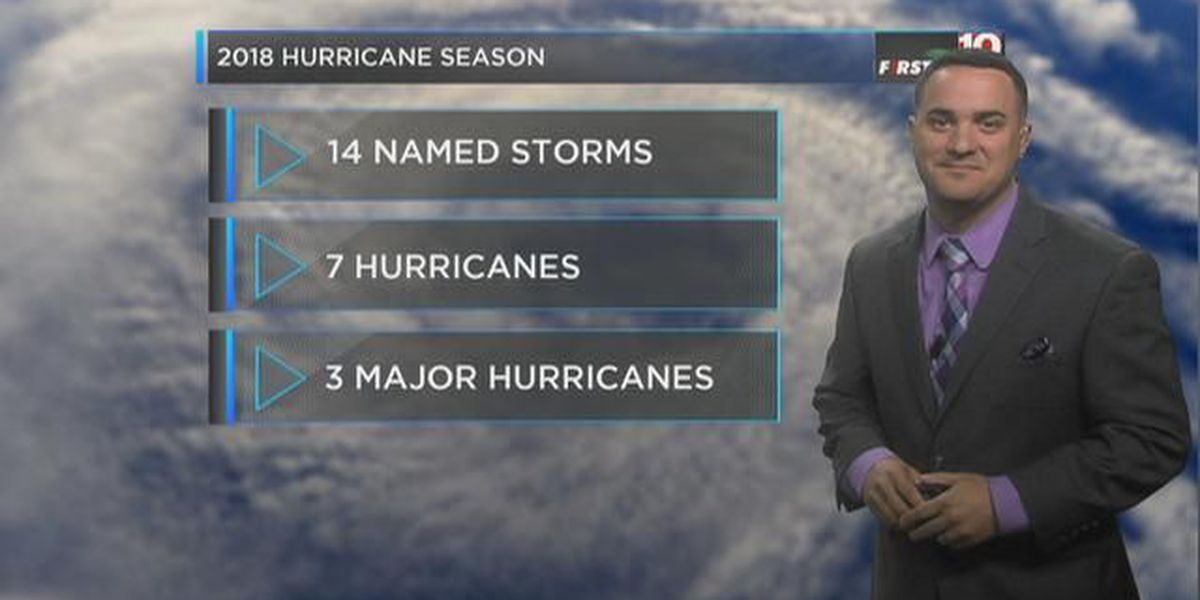 The 2018 Atlantic hurricane predictions are out - the best thing to do is be prepared