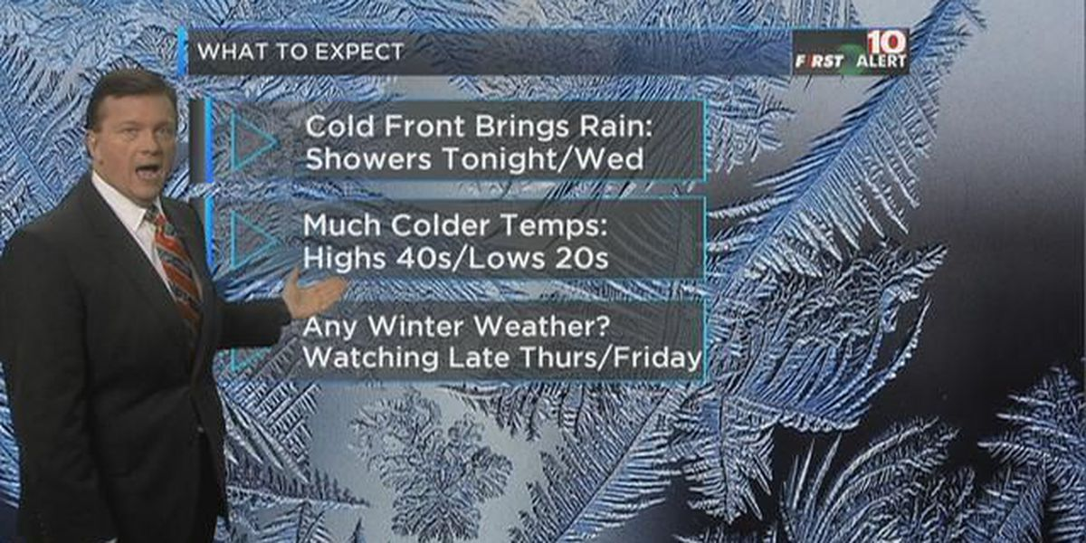 FIRST ALERT: Arctic blast of winter bringing cold air to the forecast