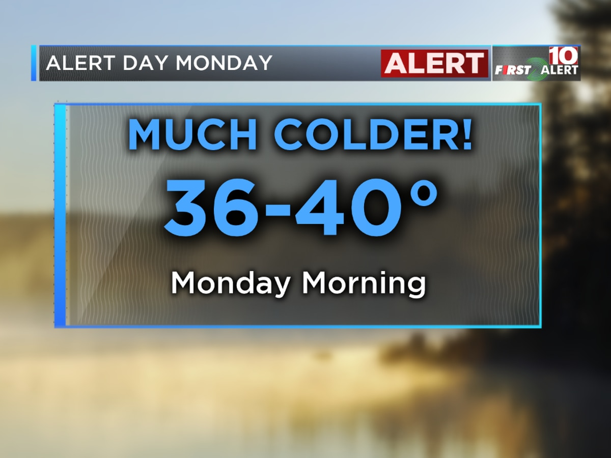 FIRST ALERT: Much cooler weather coming to the Midlands!