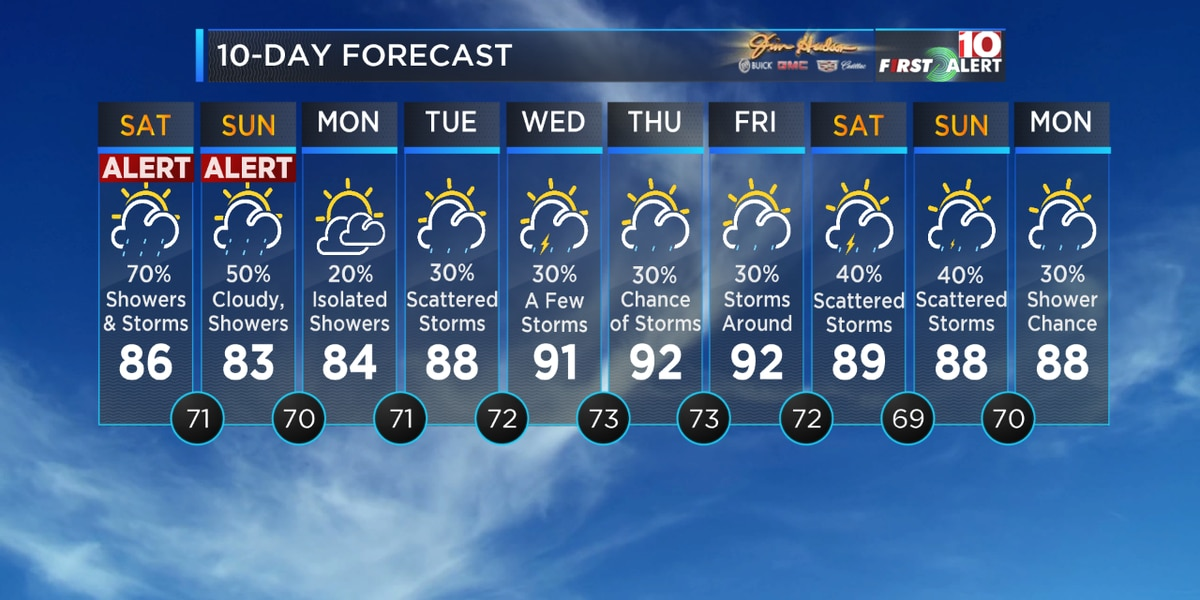 FIRST ALERT: Storms could be strong for your weekend!