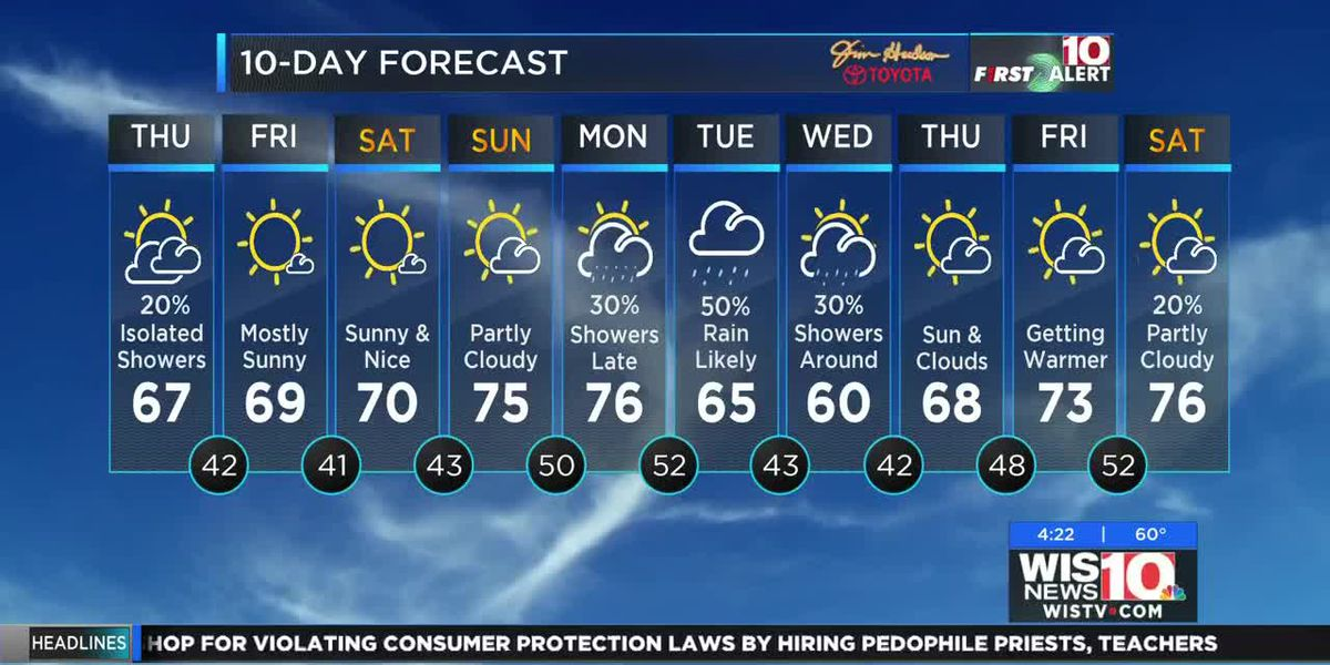 Dominic Brown's March 20 late-afternoon weather forecast
