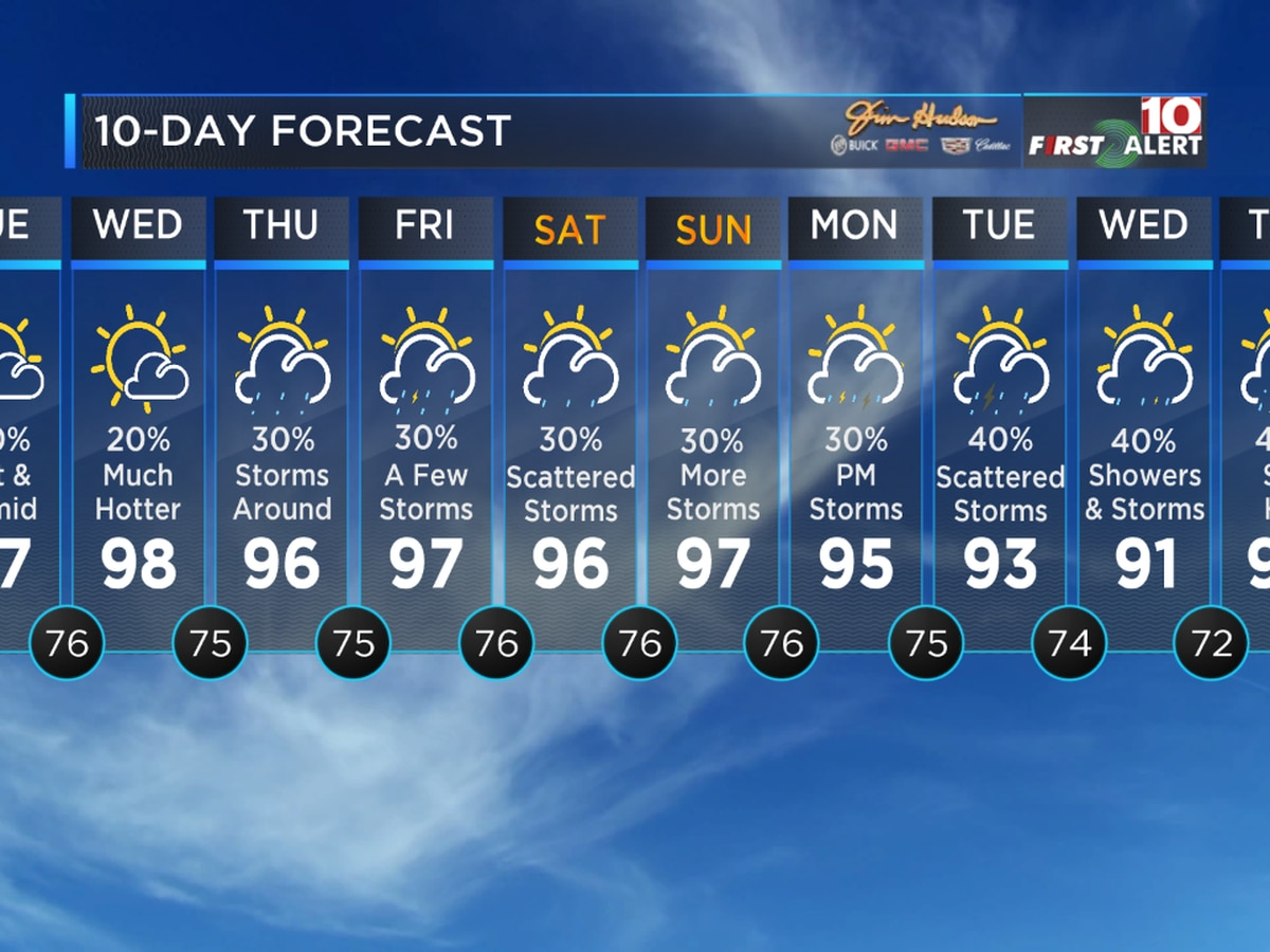 First Alert Forecast: Tracking even hotter weather this week