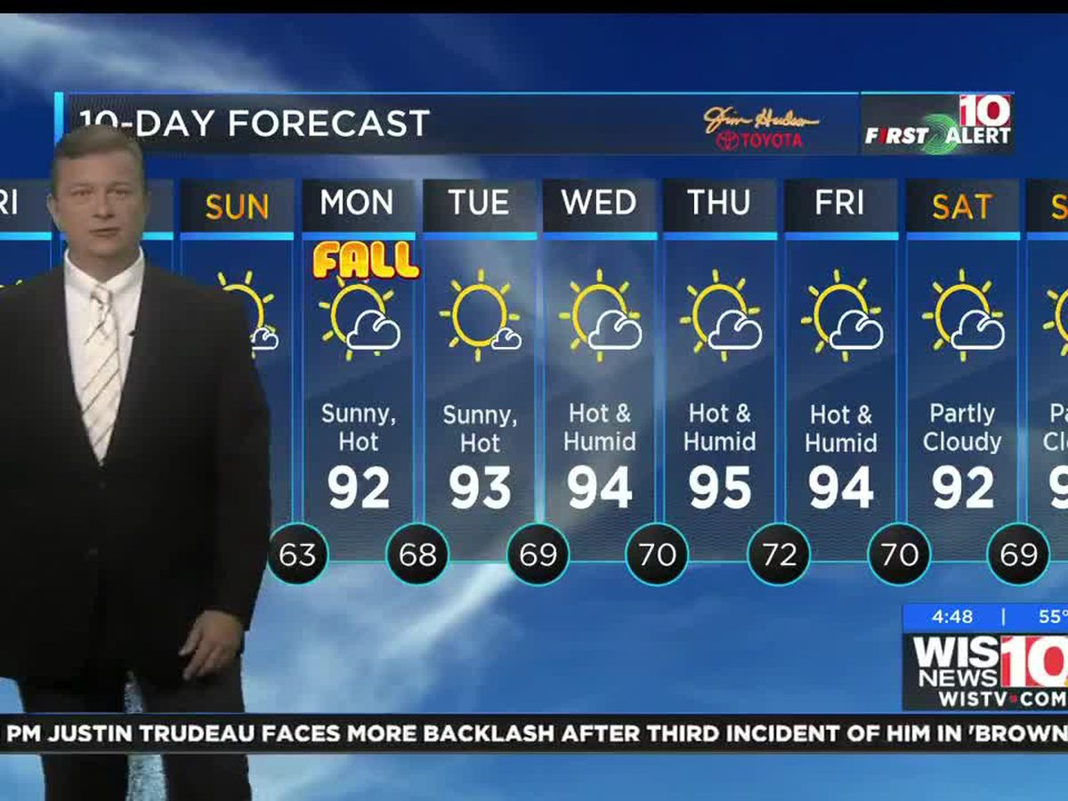 First Alert Forecast: Fantastic Friday! Sunshine and Great Temperatures