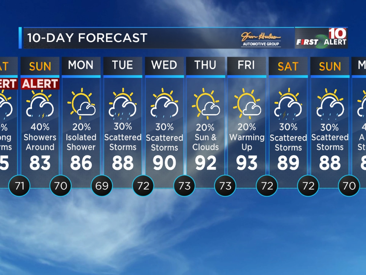 FIRST ALERT: Downpours and storms around this weekend