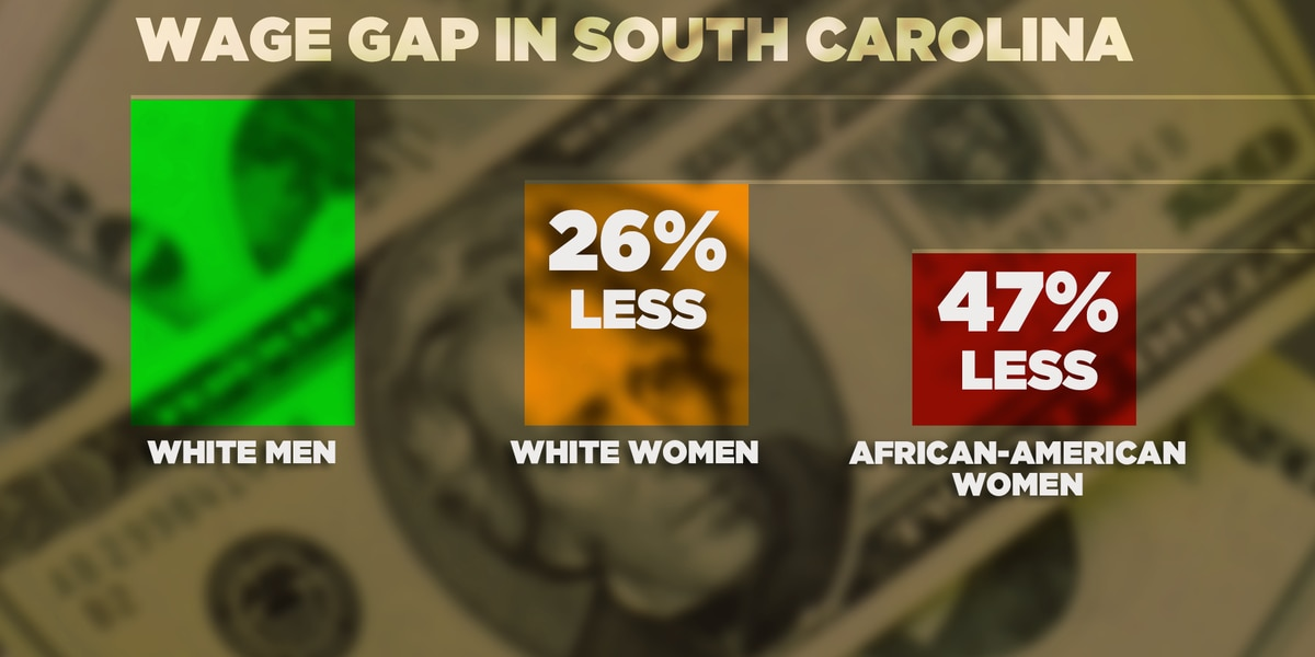 Lawmakers push to close wage gap in S.C.