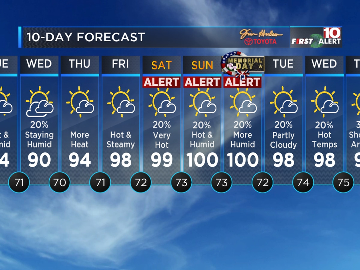 FIRST ALERT: Temperatures could rise to near 100 for your holiday weekend!