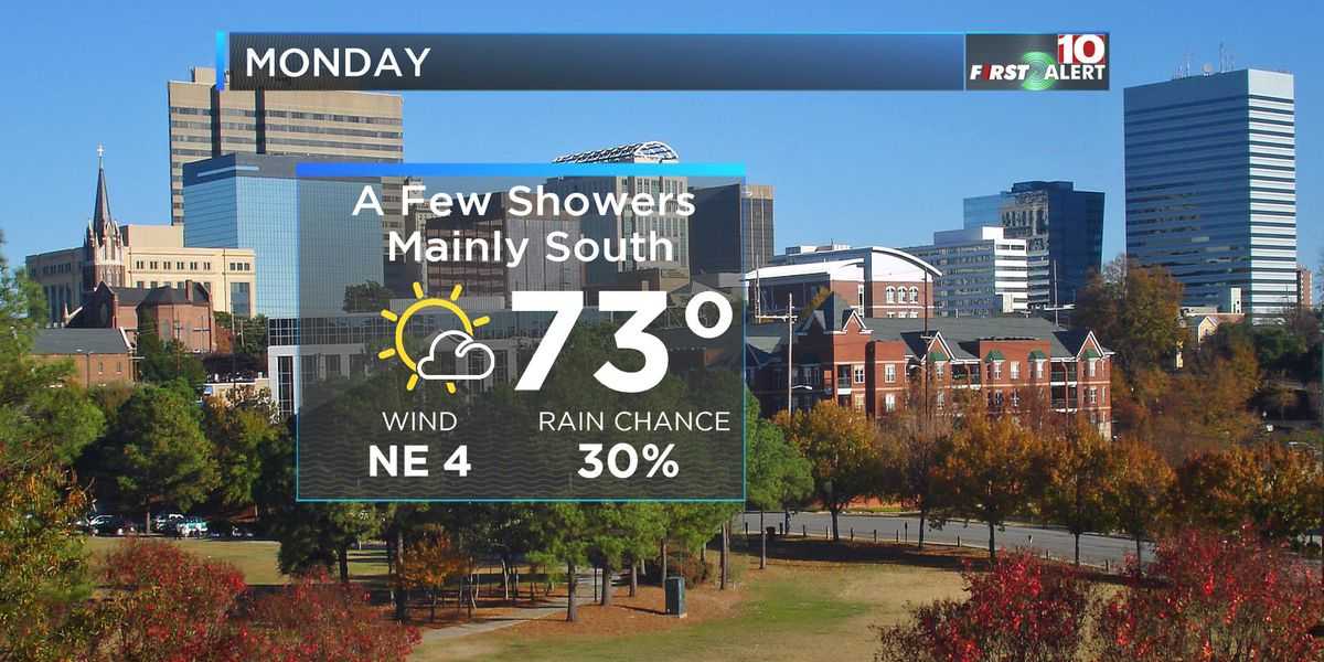 FIRST ALERT: Enjoy the 'Spring-like' weather, showers possible throughout the day