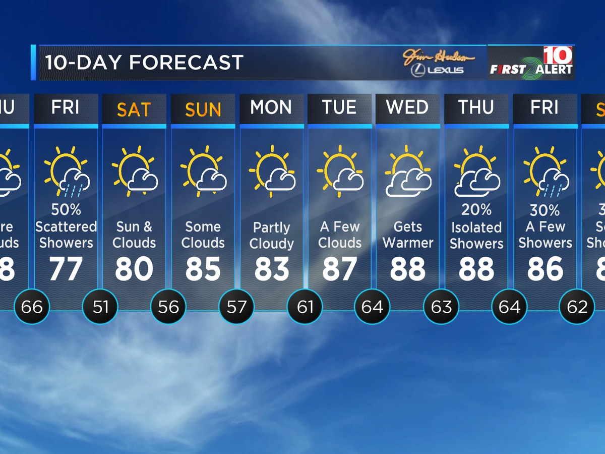 First Alert Forecast: Changes For The End Of The Week