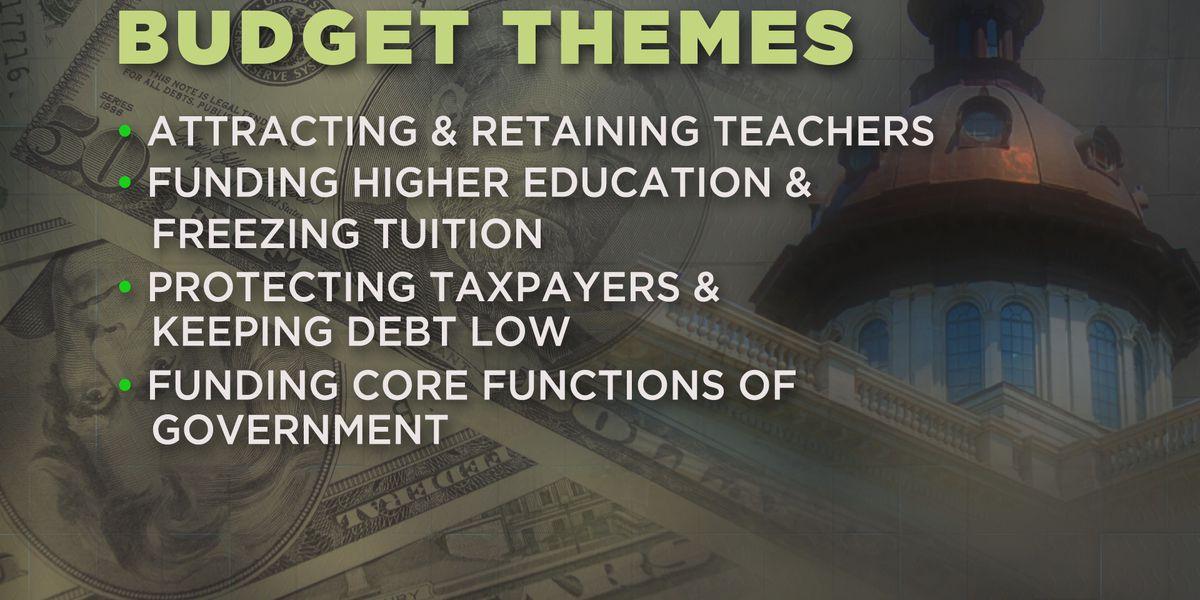 SC Representatives have sights set on budget plan debate