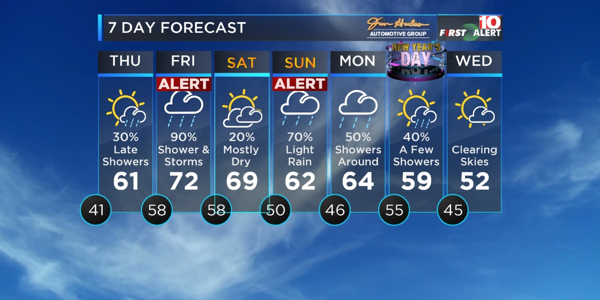 FIRST ALERT: Alert Day Posted for Heavy Rain Friday
