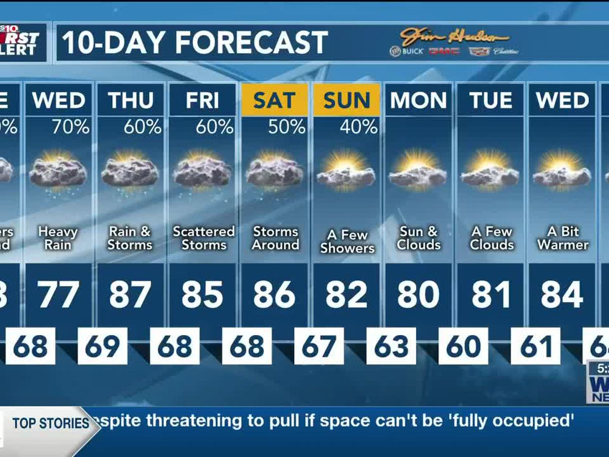 FIRST ALERT - Strong Storms and Heavy Rain Continue This Week