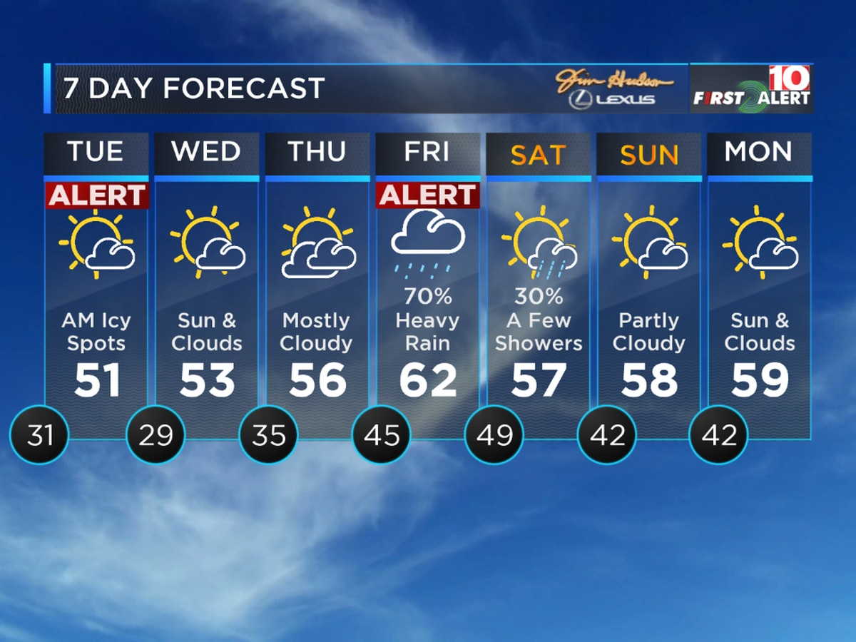 FIRST ALERT: Showers, sleet possible through the evening with icy spots forming tonight