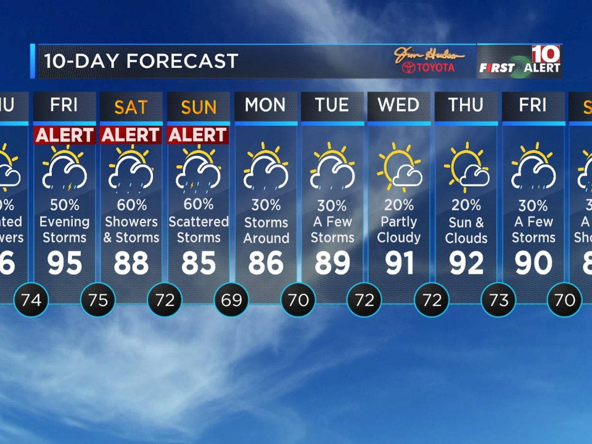 FIRST ALERT: Tracking storms, some could be strong Friday evening - Sunday