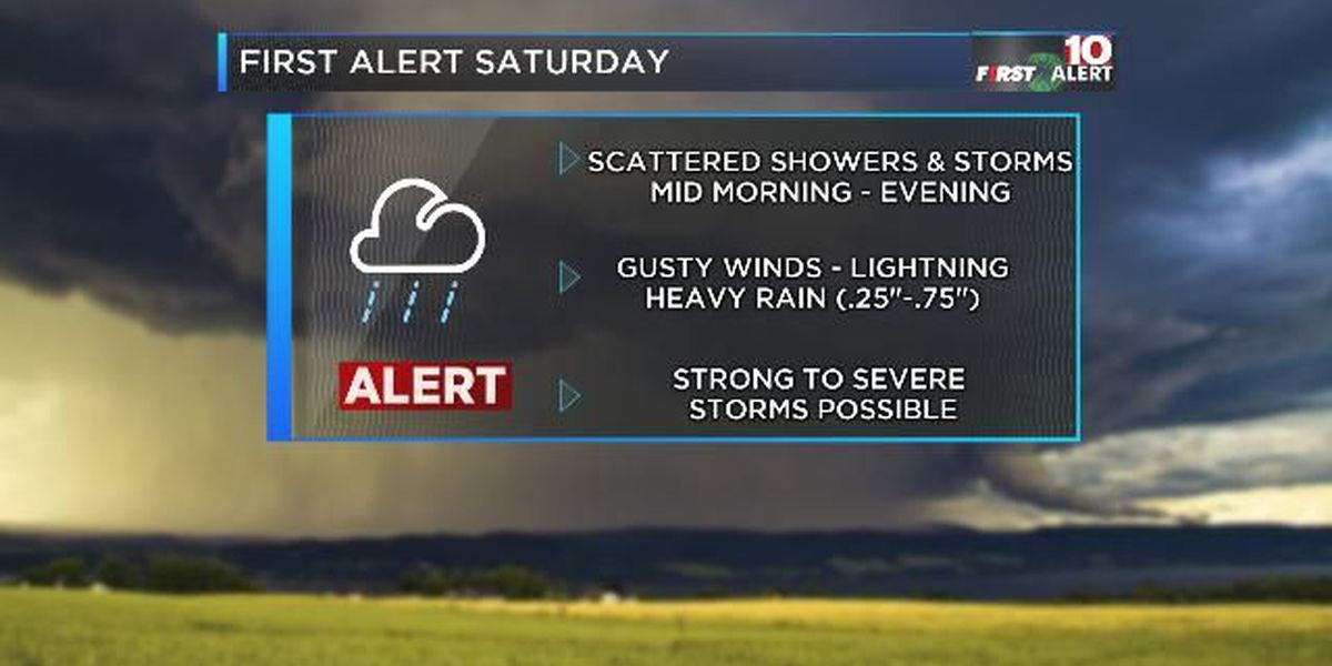 FIRST ALERT: Showers and storms rolling through Midlands will lead to much colder temperatures