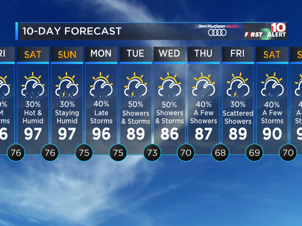 First Alert Forecast: Get ready for more triple digit heat and more storms!