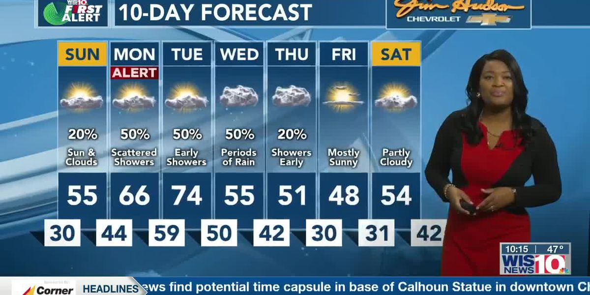 Von Gaskin's January 24th Forecast