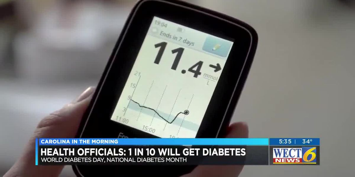 """""""1 in 10 will develop diabetes"""": recognizing National Diabetes Month by knowing your risk and getting tested"""