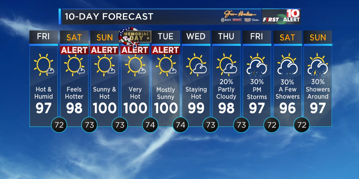 FIRST ALERT: Intense heat on the way for your Memorial Day Weekend!