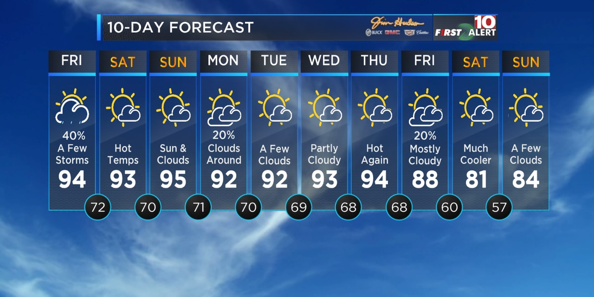 First Alert Forecast: Tracking a few storms for Friday, then hot for your weekend
