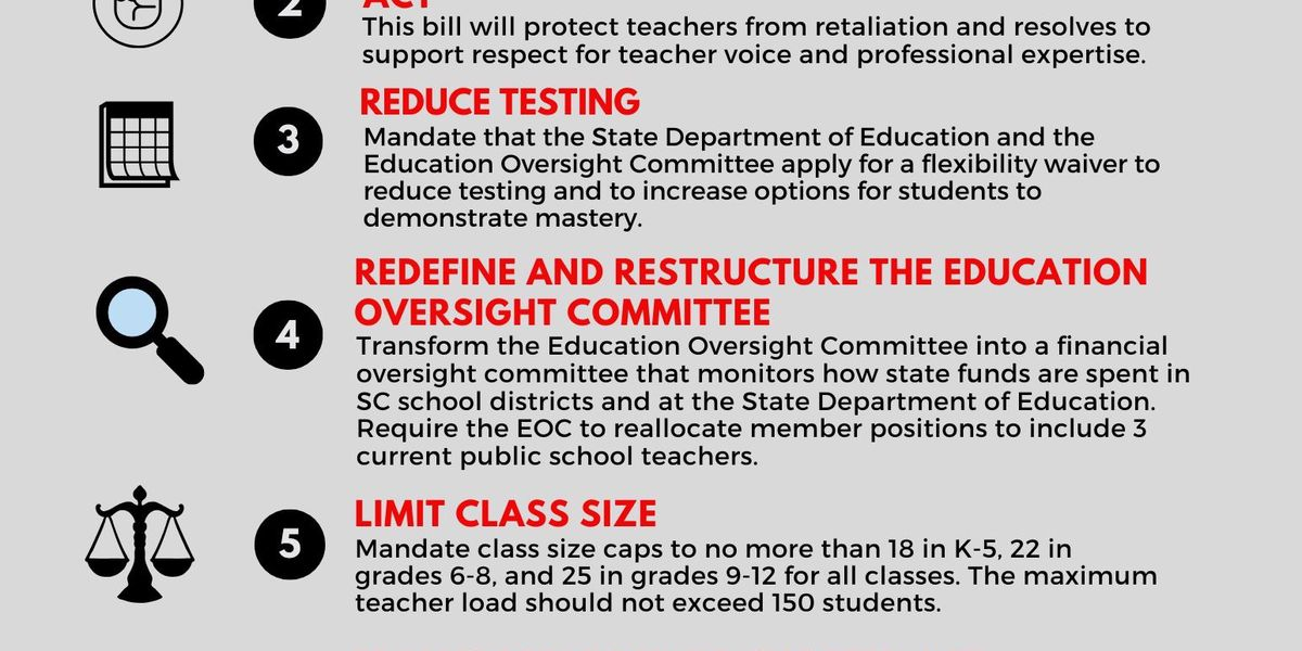 'It is really time for action': SC for Ed sets March 17 deadline for lawmakers to adopt 2020 legislative agenda
