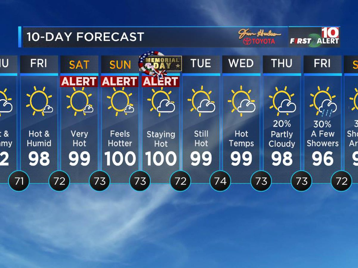 FIRST ALERT: Tracking temps near 100 degrees for your holiday weekend!