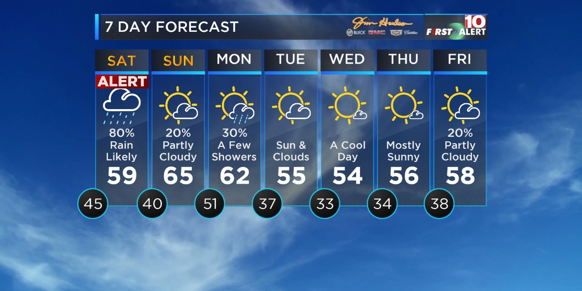 FIRST ALERT: Saturday is an Alert Day for areas of heavy rain, isolated storm