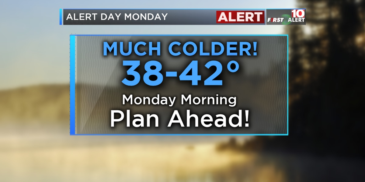 FIRST ALERT: Bundle up! Temps will dip into the 30s and 40s Monday morning!