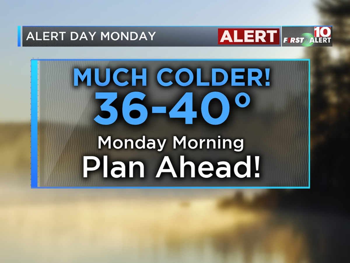 FIRST ALERT: 70s Today-Wednesday but then another cool-down