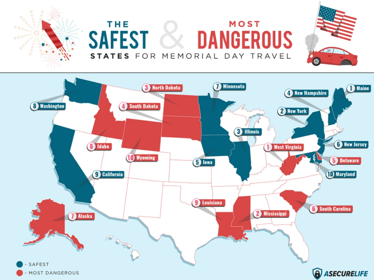 Report: SC ranked 6th for most dangerous state for Memorial Day travel