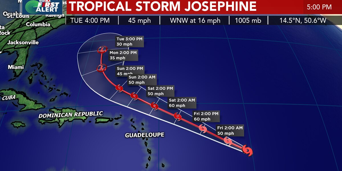 FIRST ALERT: Tropical Storm Josephine churns over the Atlantic Ocean, no threat to land at this time