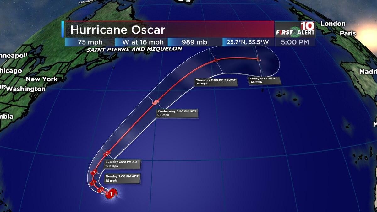 Oscar Becomes 8th Hurricane This Year - No US Impact