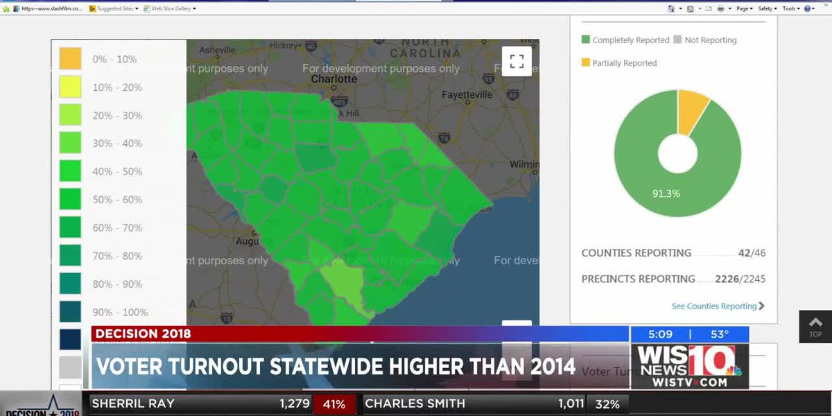 Voter turnout statewide higher than 2014