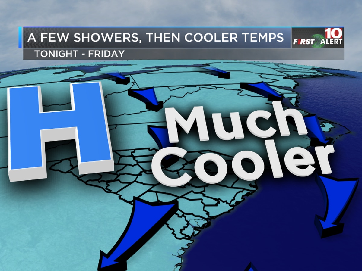 First Alert Forecast: Get ready for much cooler weather on the way!