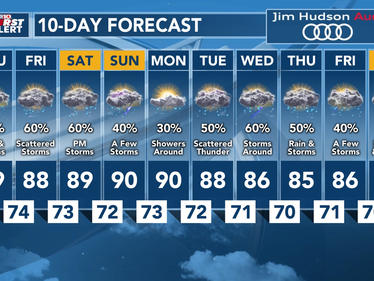 First Alert Forecast: More thunderstorms Thursday & Friday in the Midlands, also watching the tropics