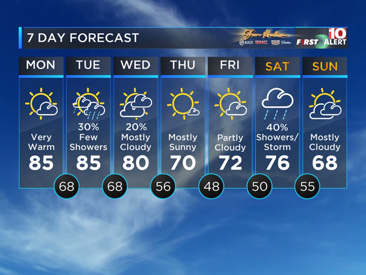FIRST ALERT: Warmer temperatures on the way, but they won't be here long