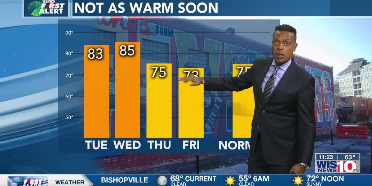 Dominic Brown's April 12th Forecast
