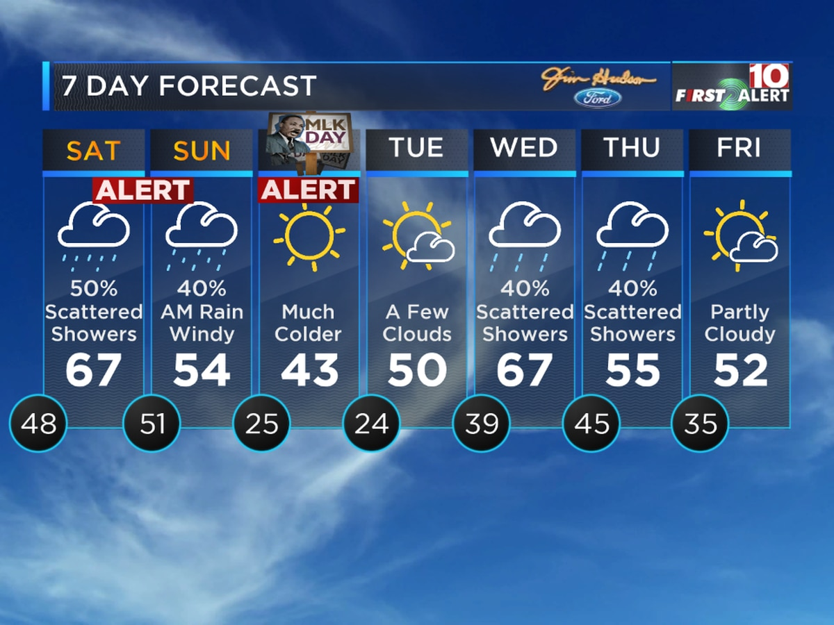 FIRST ALERT: Saturday, Sunday and Monday are Alert Days! We're tracking heavy rain and wind chills in the teens
