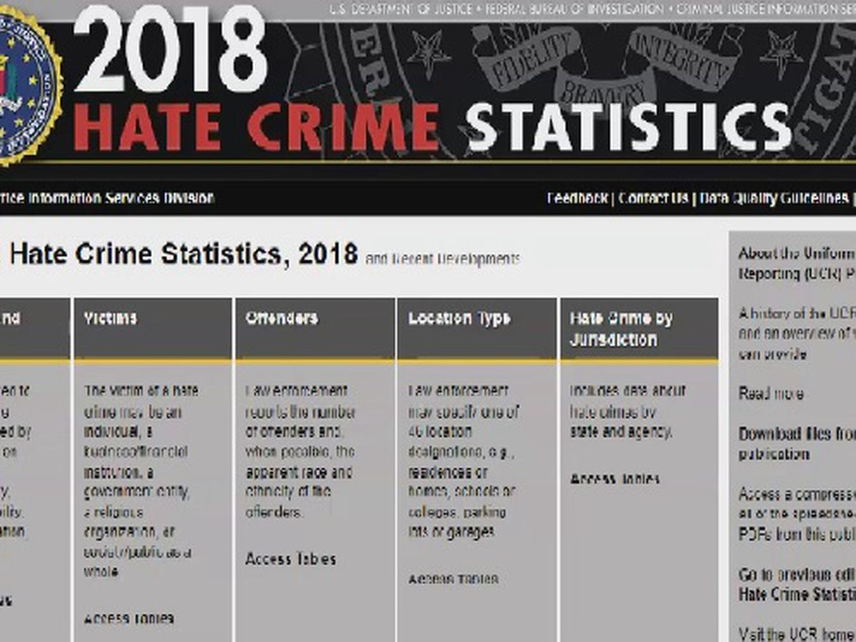 FBI report shows uptick in SC hate crimes between 2017-2018