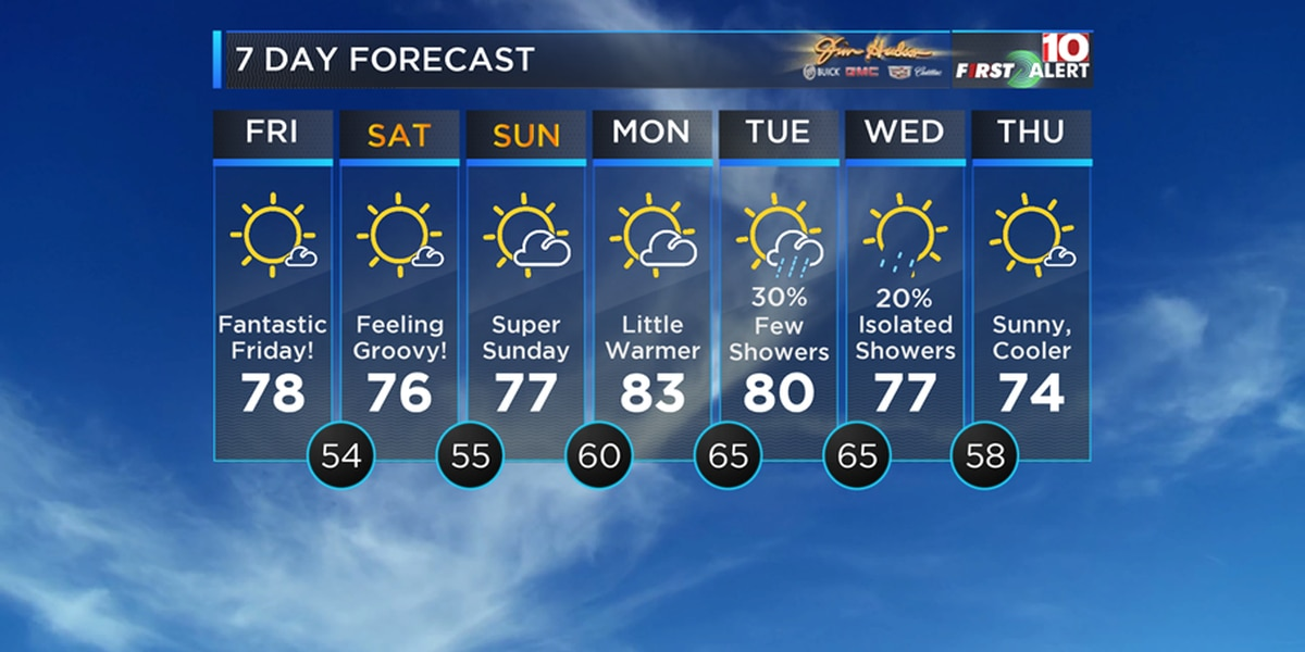 FIRST ALERT: Get ready for a REAL taste of Fall through the weekend!