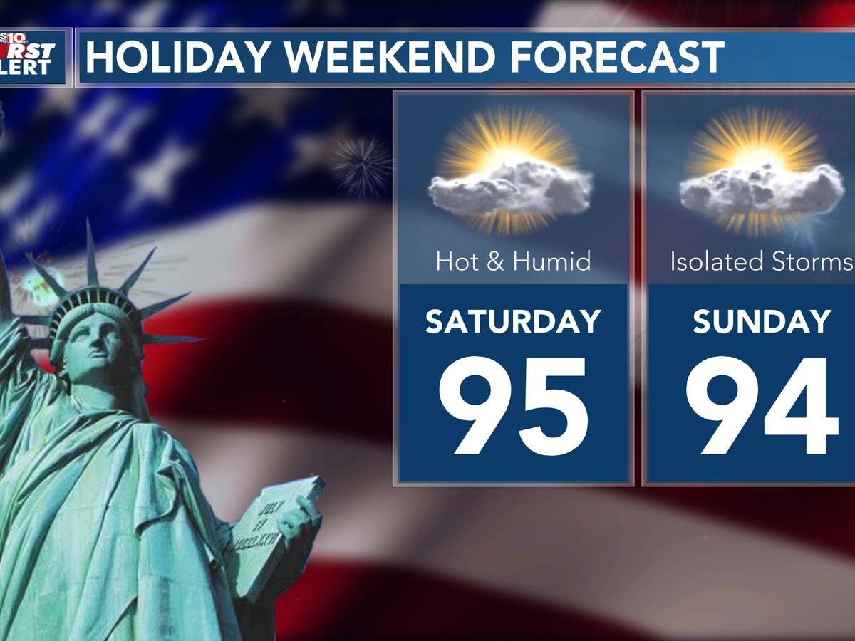 First Alert Forecast: Get ready for more hot, humid weather for your holiday weekend!