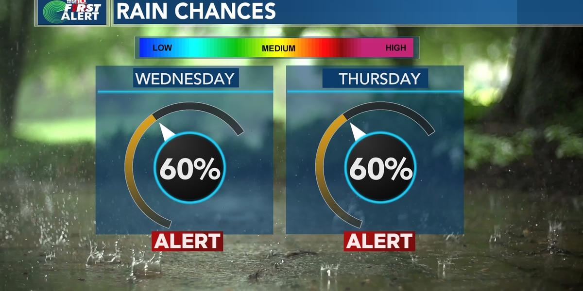 Portland metro Tuesday weather: Plenty of rain, few dry periods, high 64