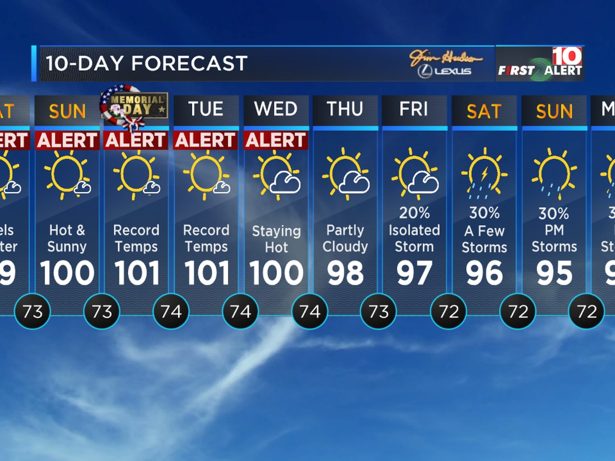 FIRST ALERT: Hottest weather of the year so far moves into the Midlands this weekend!