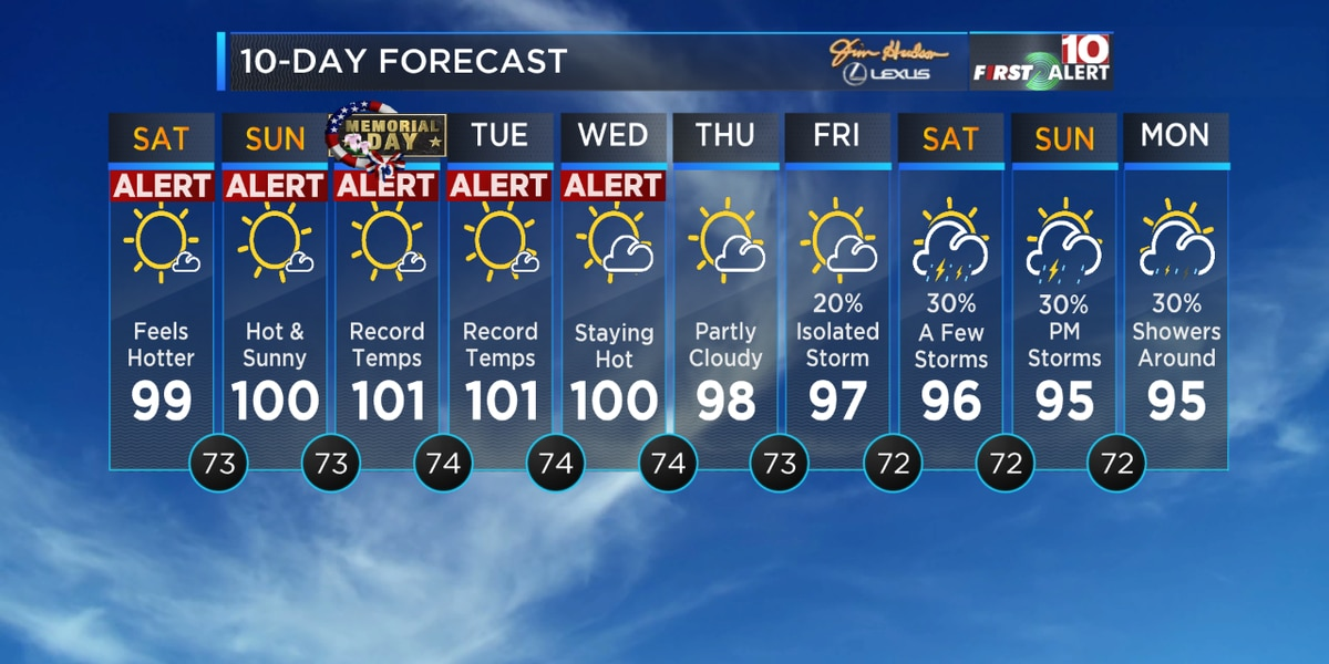 FIRST ALERT: Get ready for the hottest weather of the year (so far) this weekend!